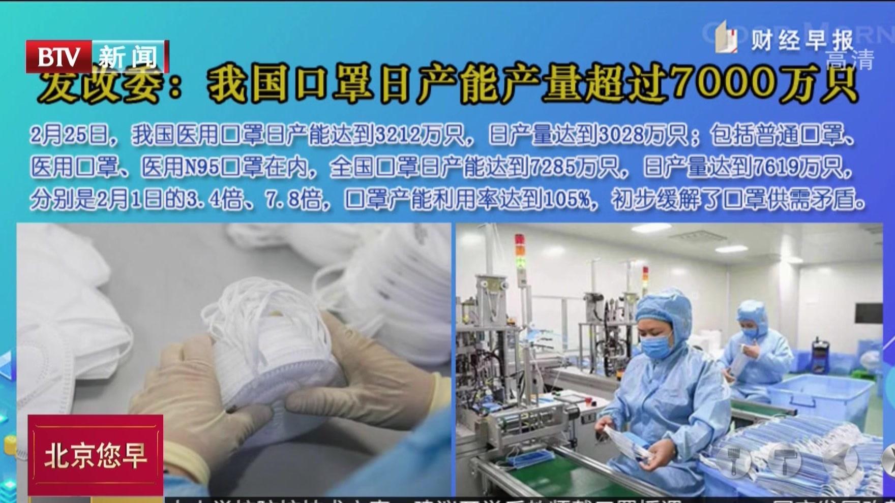 发改委:我国口罩日产能产量超过7000万只