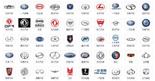 所有国产车的标志图片_这三款车被评为最安全的国产车,连合资车都服气,有你的爱车吗?
