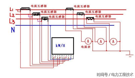 三相电表, 互感器如何接线? 是什么原理? 看完之后包你全学