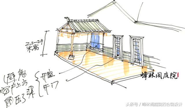 广东农村四合院建筑设计手绘效果图|峰林阁庭院