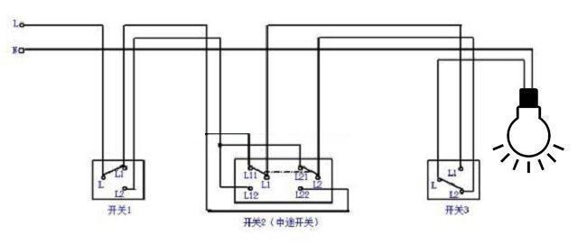 五控了,一般也就是房间比较大,空间比较长的话,可能会用到三控开关.