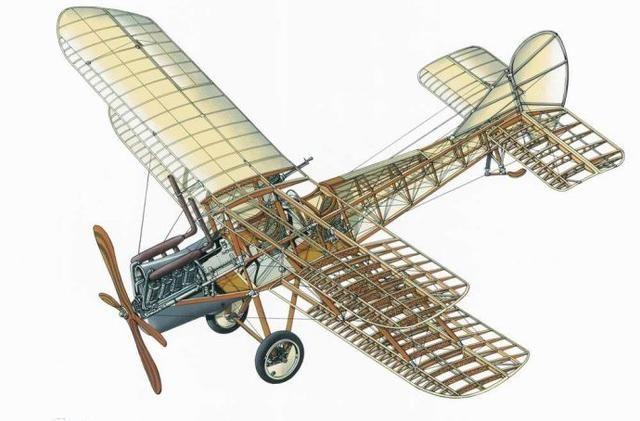 一战二战螺旋桨战机结构剖面图,84个型号