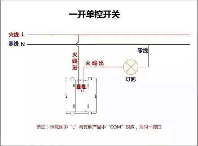 一,下面列举了家庭电路中常用的开关类接线