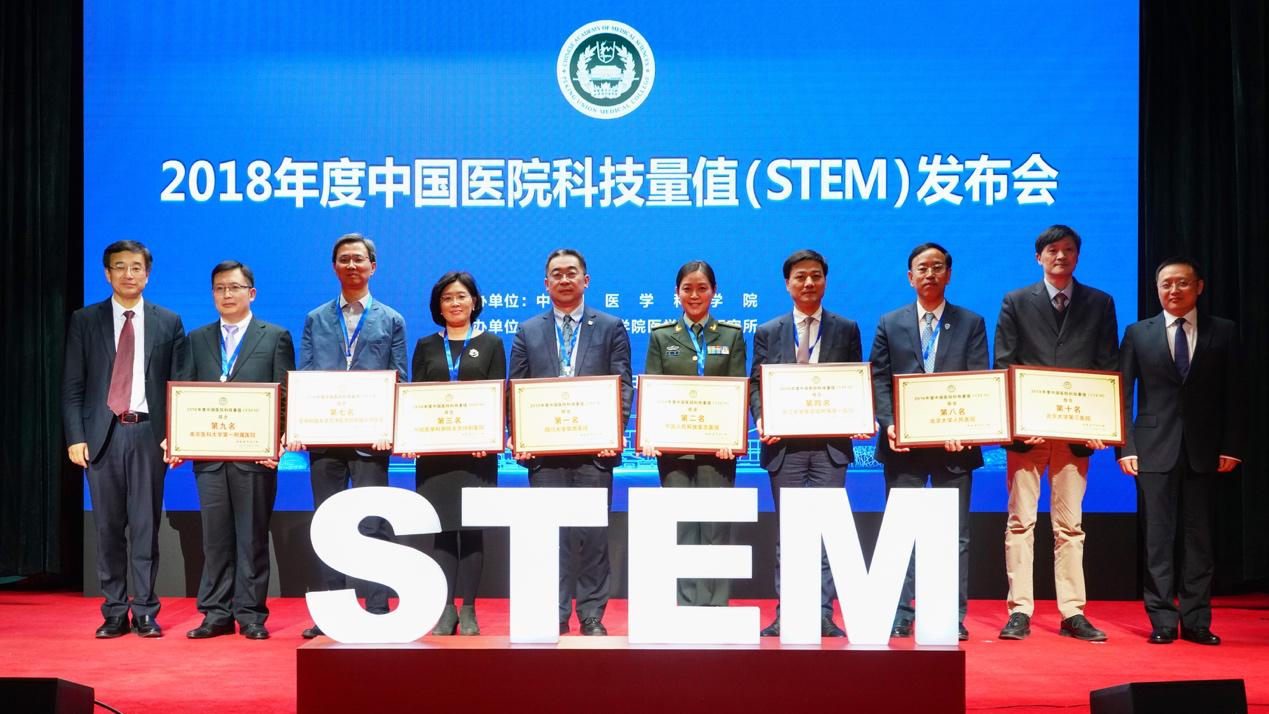 最新发布!全国医院科技综合实力排行榜 北京4家医院入选前十