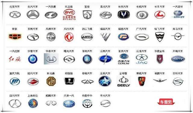 所有国产车的标志图片_被公认最安全的3款国产车!质量连合资车都佩服,看看有