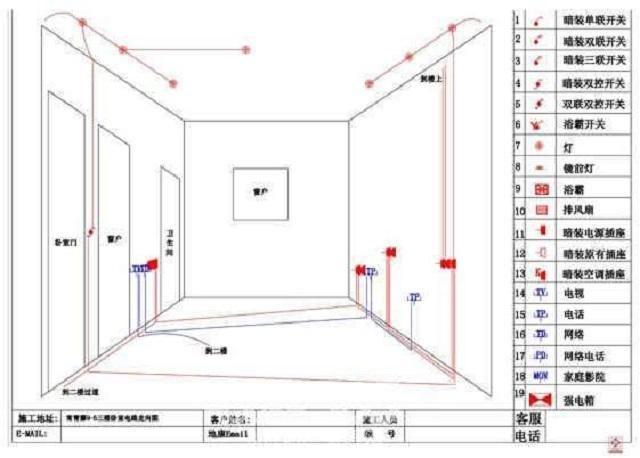 家庭装修电路施工操作规范