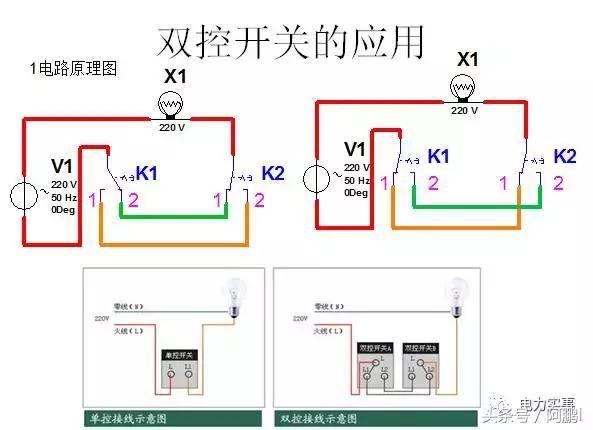家电照明接线图,工地三相五线制电路布线详解