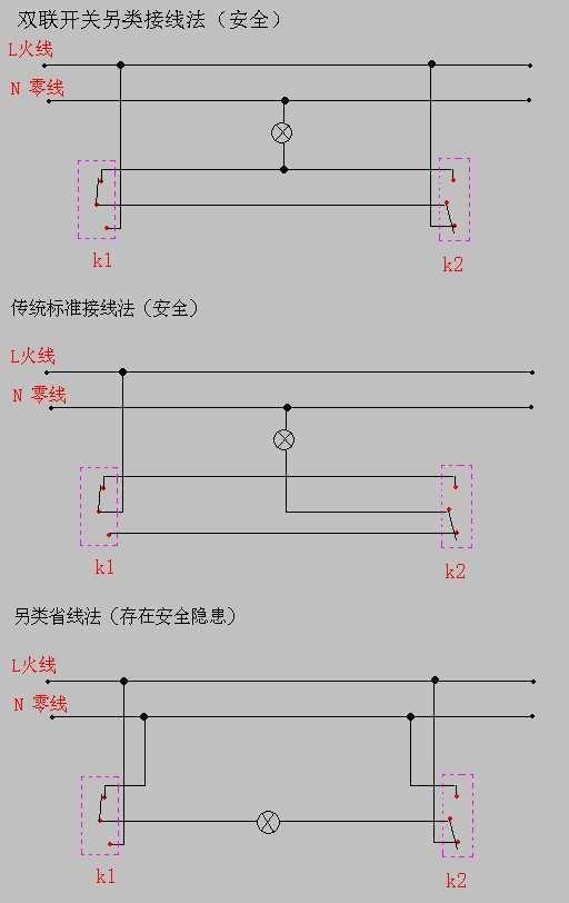 第一种方法:双联开关电路另类接线法(两个开关都入火线,安全) 在实际