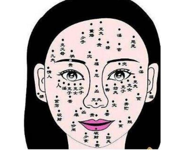 面相分析_二,女人额头有痣的面相解析