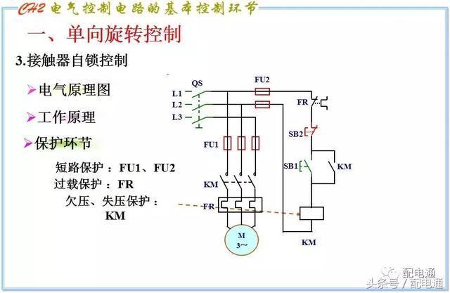 详解三相异步电动机全压启动控制