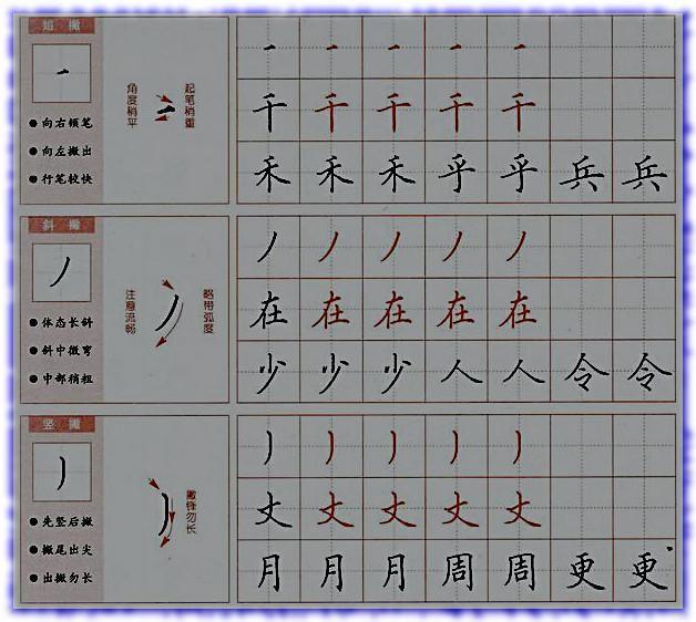 书法基础 田英章硬笔书法30种基本笔画笔法全解