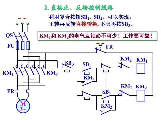 plc控制的正反转和自动往返电路,由浅入深,老电工带你