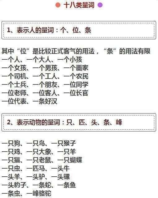 董卿:小学教具1-6大类语文大全,16量词囊括全小学年级制图片