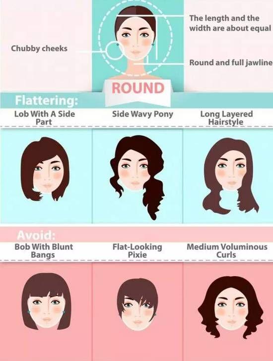 圆脸女生比较适合的发型就是偏分的发型了,无论是四六分,三七分还是二