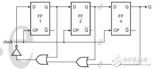 同相输入加法电路如图