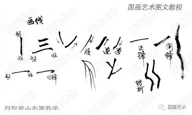 山水画教学视频:基础技法 讲解芥子园山水篇 画线练习 中国画即国画