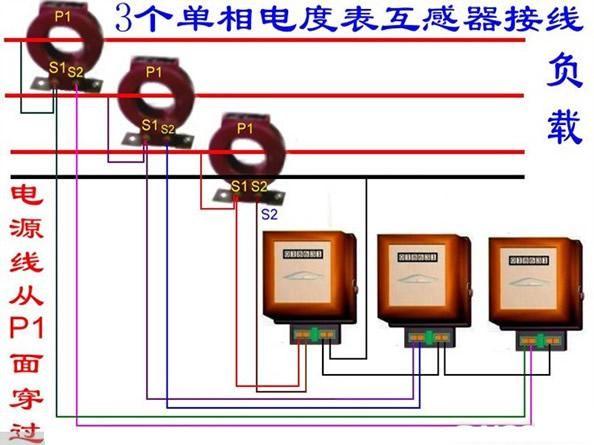 【家电安装】电工常见电路接线图,电工配线与布线一点通!