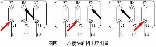 (2),用钳形电流表测量电动机的电流(见图四十一)