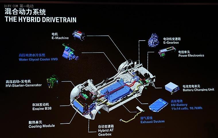 总结:宝马x1混合动力版在油电转换上做的异常完美,不会出现任何的