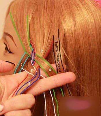 4根绳辫子的编法,四股辫红绳编发图解!