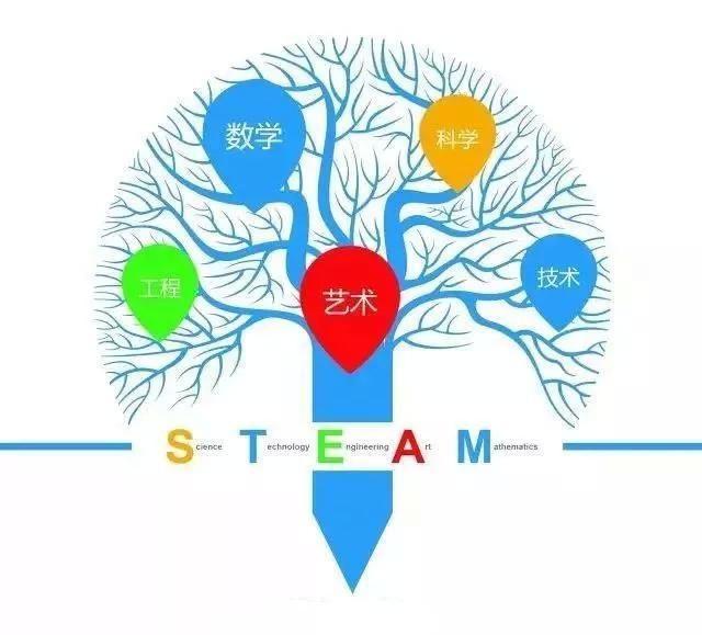 2014版本科人才培养方案模板 教务处