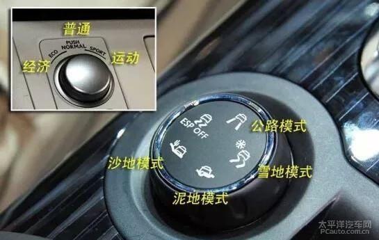 史上最全车内按键图解,不要再浪费汽车的这些功能了