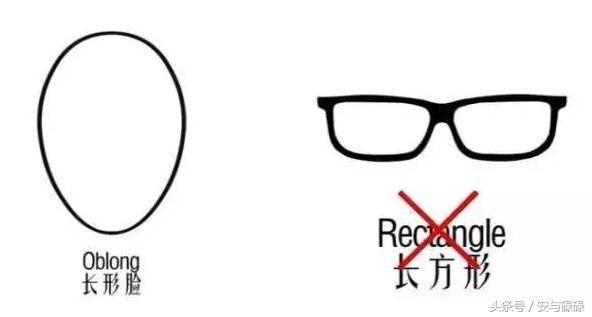 怎么选择适合自己的眼镜 不同脸型如何选择镜框