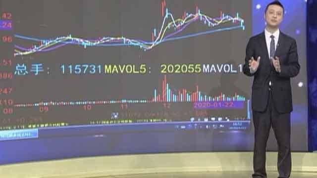 股市帮帮团20200122:越补仓越套牢问题出在哪儿?