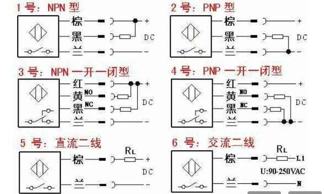 光电开关接线与选型