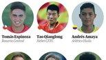 U19国青小将获评世界天才新星,被誉为武磊最佳接班人