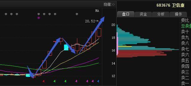 """上海终把""""股票八不买""""讲透彻了,背熟8句,可实现百亿梦"""