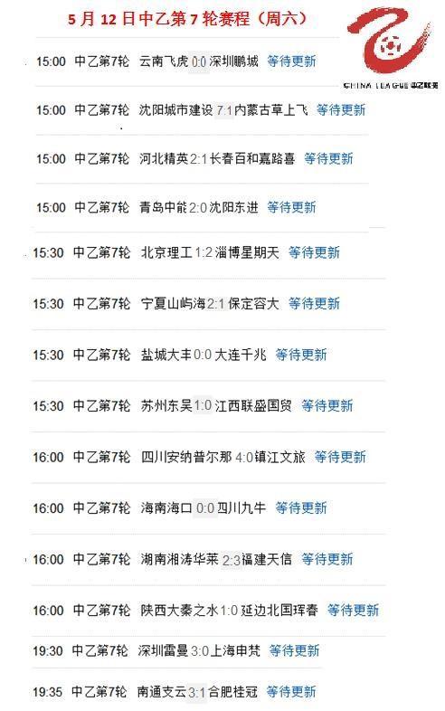 中国足球各级别联赛29场比赛赛果一览,中超中