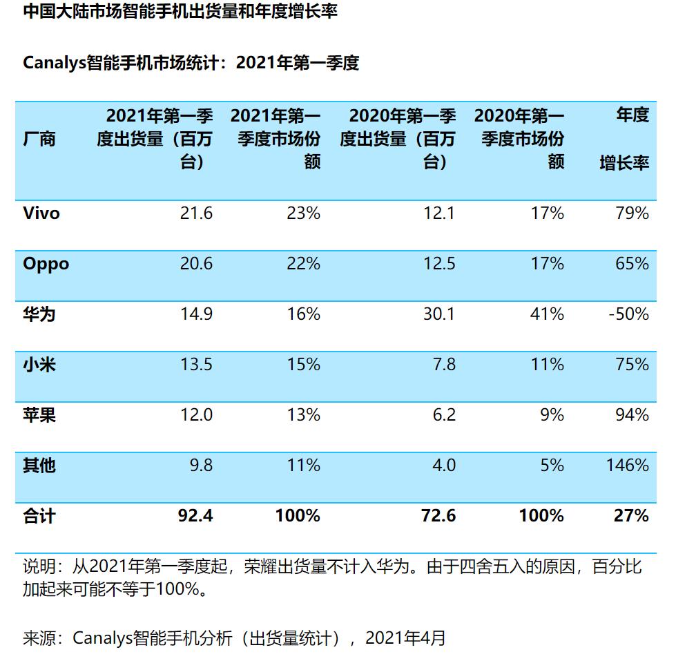 新华社深度报道,国产手机跨越高端的关键一战