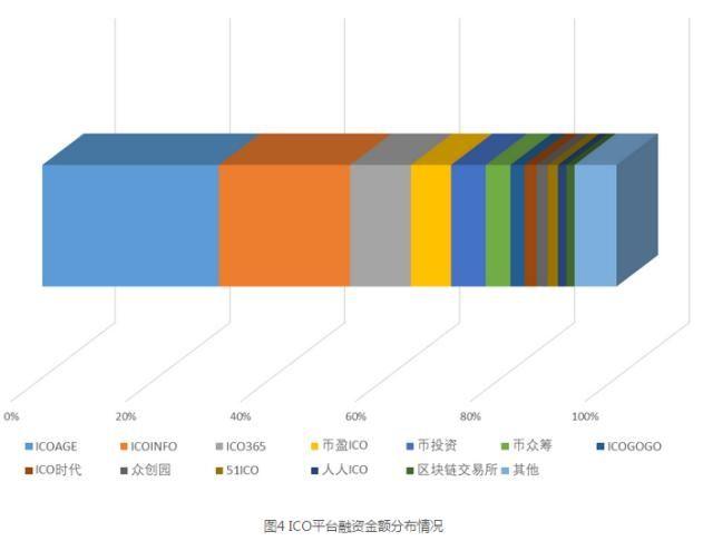 南京秦淮区朗格手表回收关于防范代币发行融资风险的公告