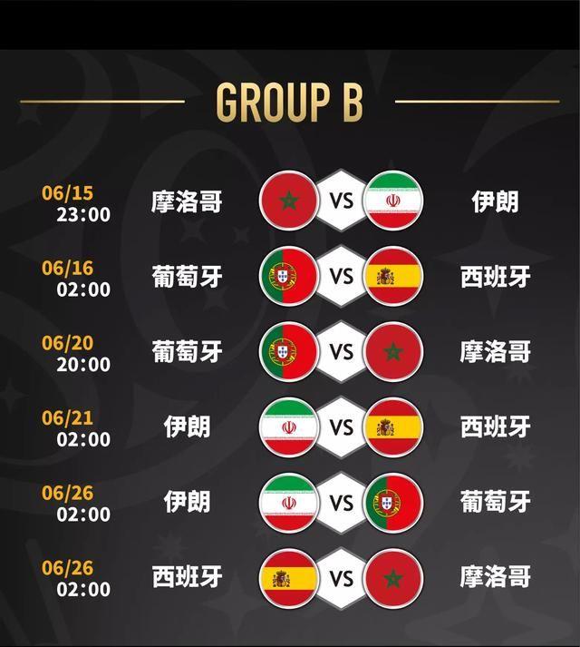 2018世界杯赛程及参赛队伍世界排名