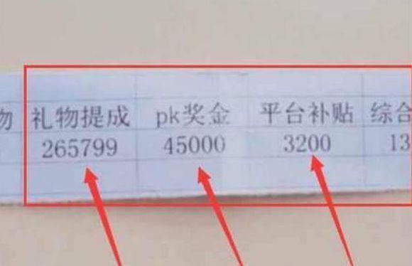 冯提莫跳广播体操,竟引来土豪打赏100个火箭!收入到底有多高? 娱乐八卦 第6张