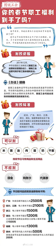 人均最高2500元!你的春节福利到手了吗? - 周公乐 - xinhua8848 的博客