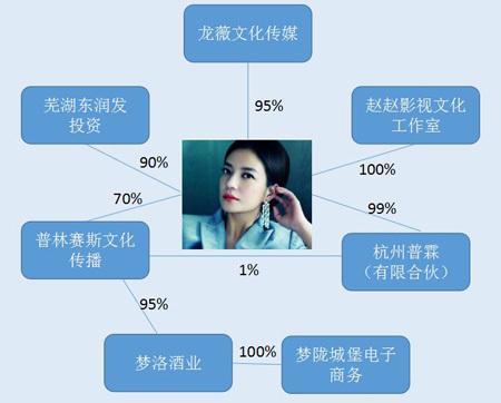 财幂:崔永元卖的非转基因食品非得这么贵吗?_大乐透走势图凤凰