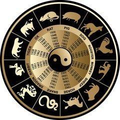 古代秘不外传的十二生肖婚配禁忌 - 云鹏润峰 - 云鹏潤峰