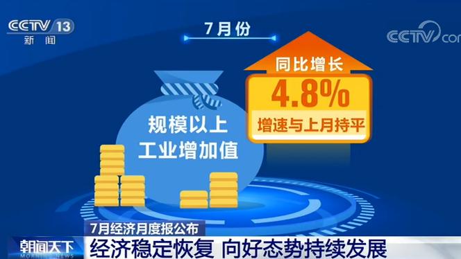 7月经济月度报公布:经济稳定恢复 向好态势持续发展