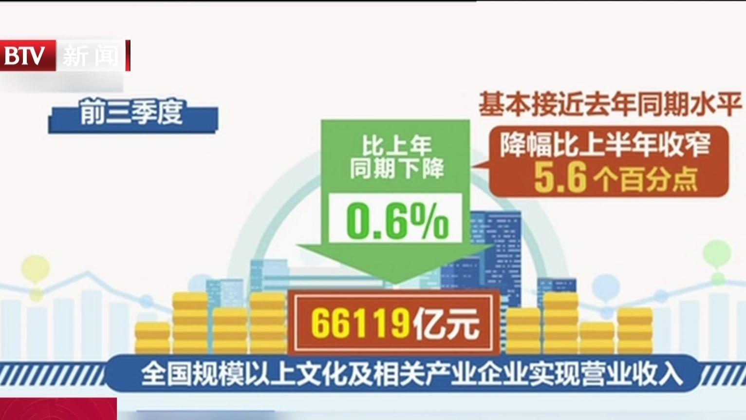 国家统计局:前三季度文化企业营业收入降幅收窄