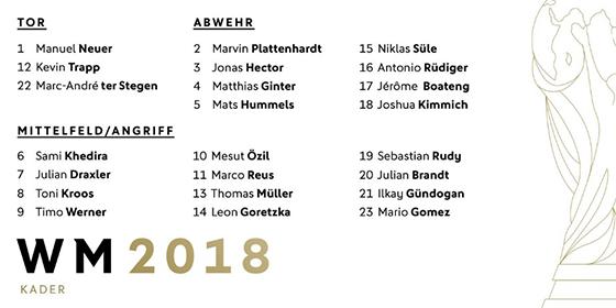 德国公布俄罗斯世界杯23人名单:萨内意外落选