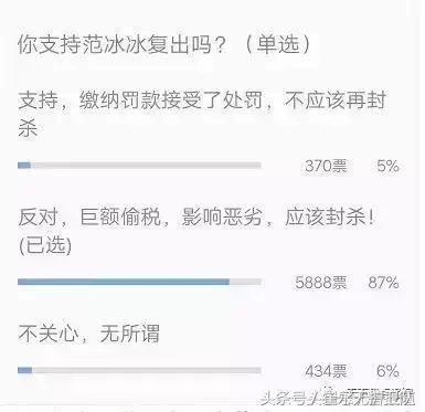 崔永元最新消息官媒站出来为崔永元说话了范冰冰复出无望了吗_凤
